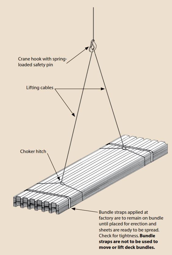 Frequently Asked Questions Faq Quality Metal Decking